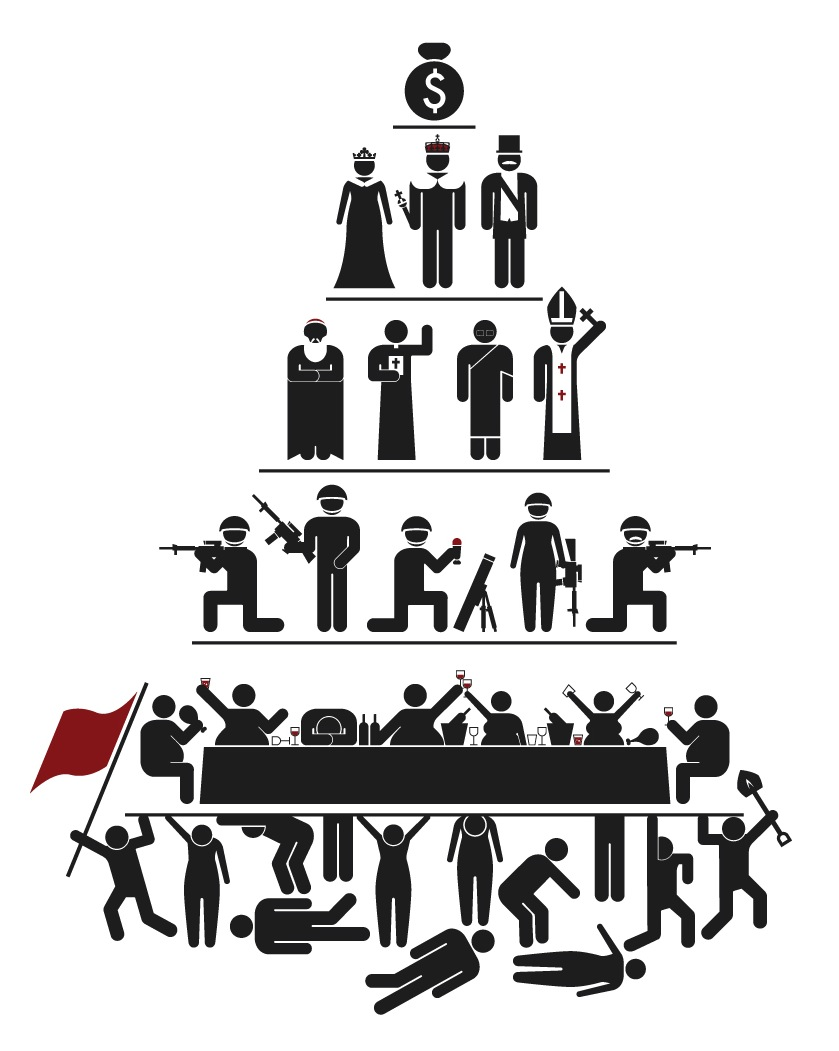 http://thewei.com/kimi/wp-content/uploads/2012/10/social-hierarchy-pyramid.jpg